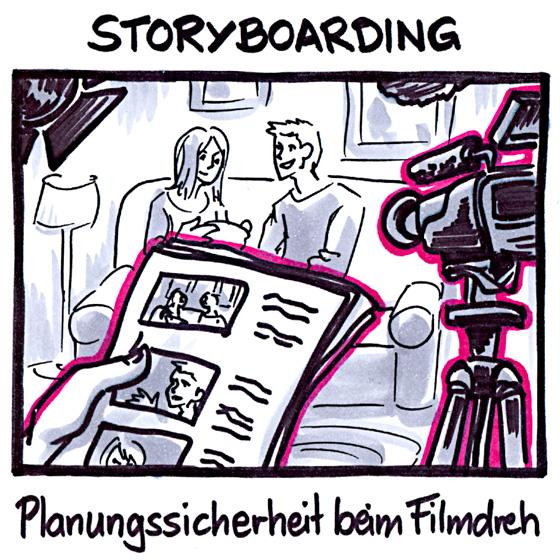 zum Storyboarding